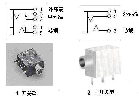 5毫米插座/插头引脚图和接线图