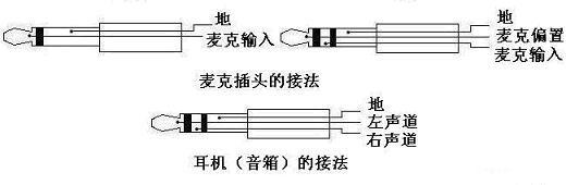耳机和麦克插头的接线定义如下图:       麦克,耳机插头的接线如下图